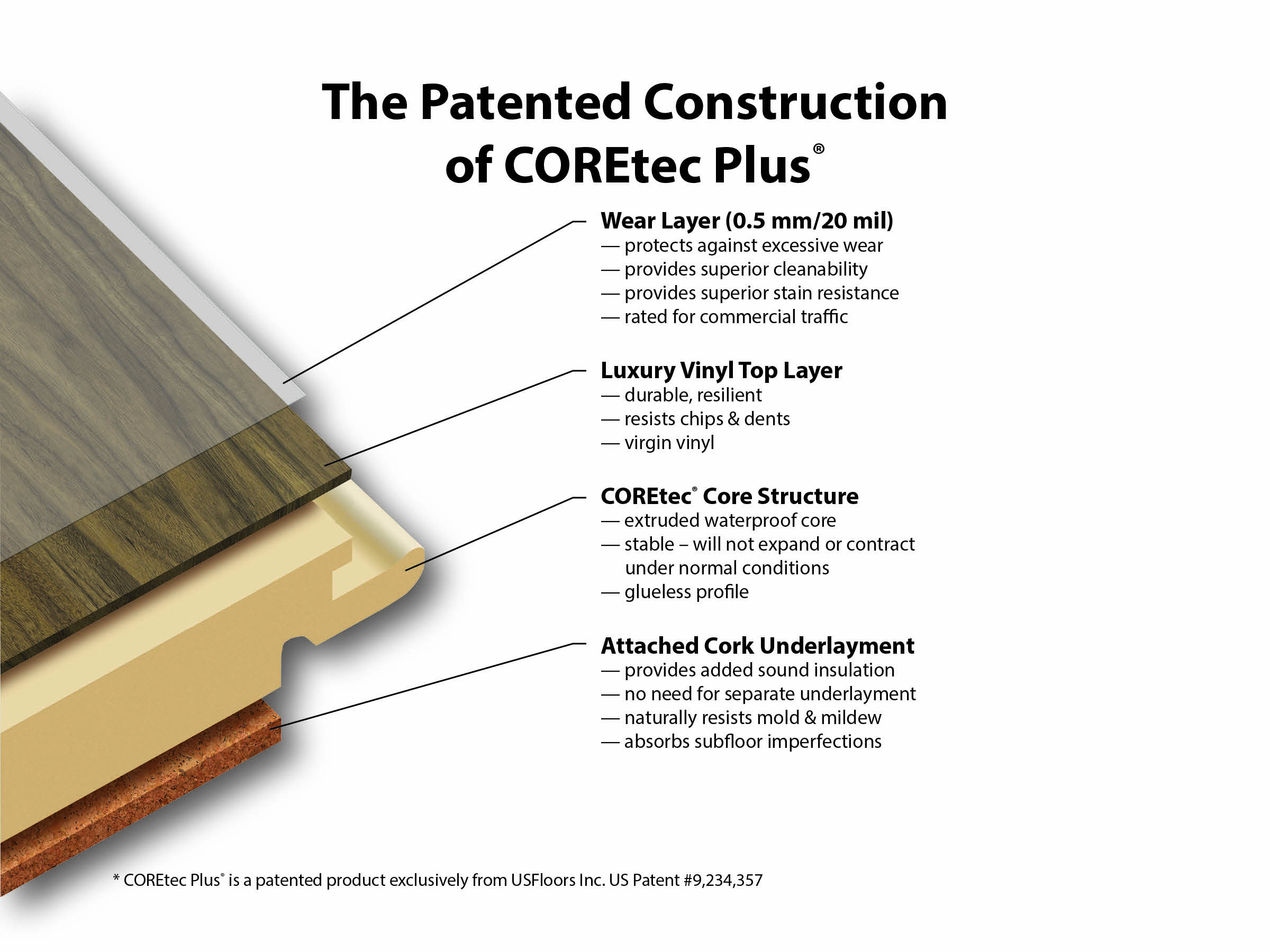Coretec Plus Xl Vinyl Planks Waterproof Flooring